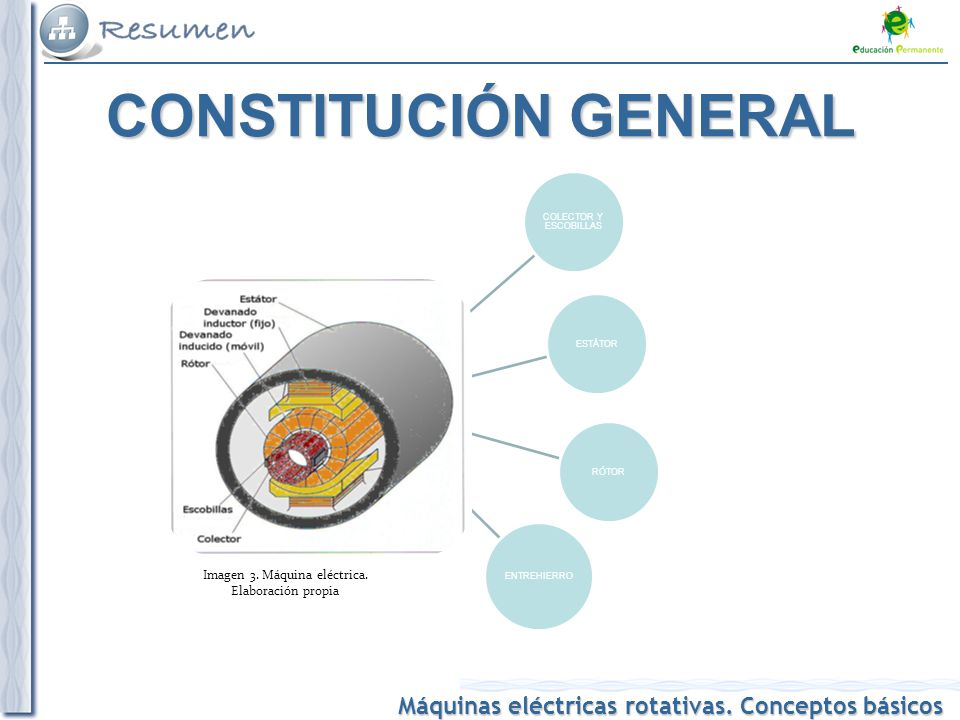 Imagen 3. Máquina eléctrica. Elaboración propia