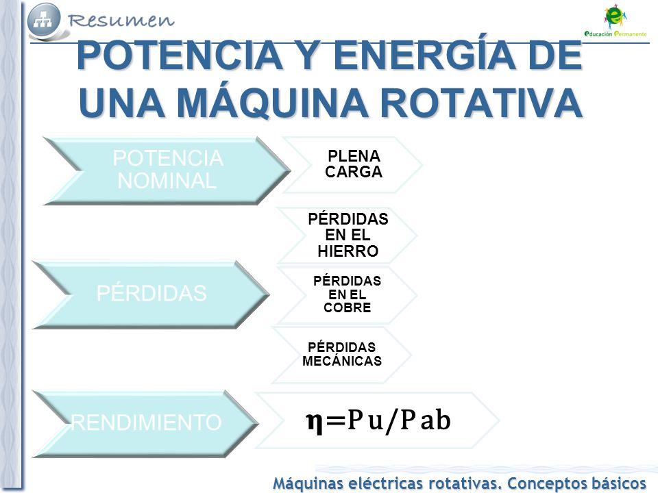 POTENCIA Y ENERGÍA DE UNA MÁQUINA ROTATIVA