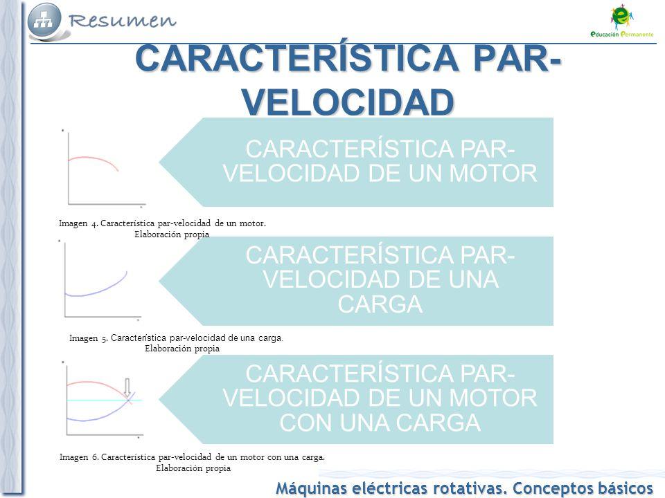 CARACTERÍSTICA PAR-VELOCIDAD