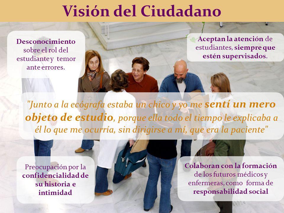 Visión del Ciudadano Desconocimiento sobre el rol del estudiante y temor ante errores.