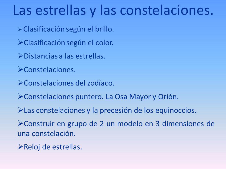 Las estrellas y las constelaciones.