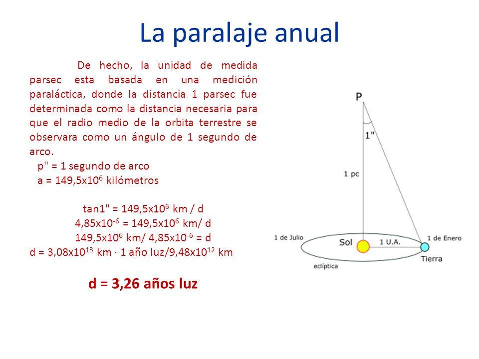 La paralaje anual d = 3,26 años luz