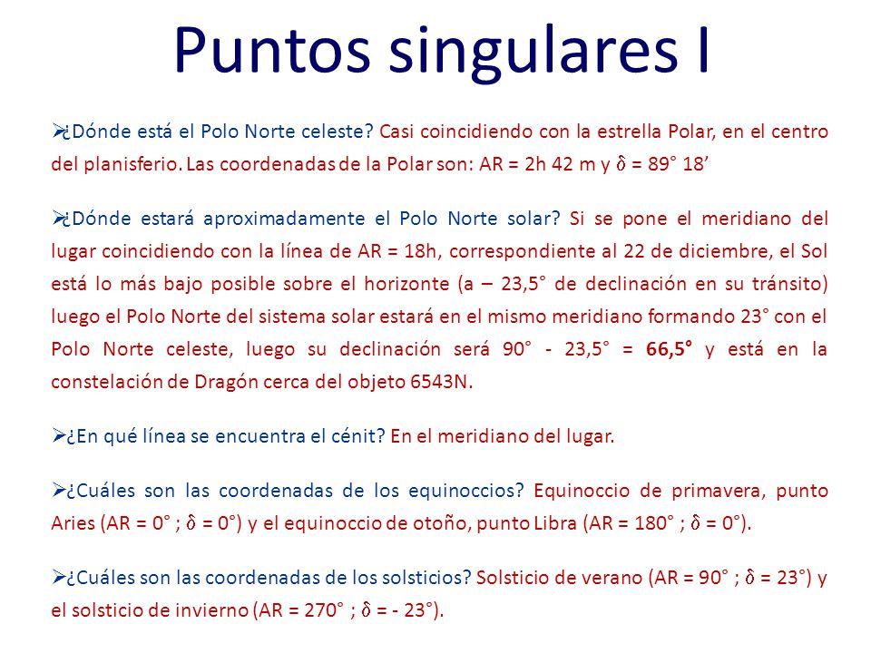 Puntos singulares I