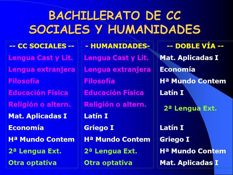 BACHILLERATO DE CC SOCIALES Y HUMANIDADES