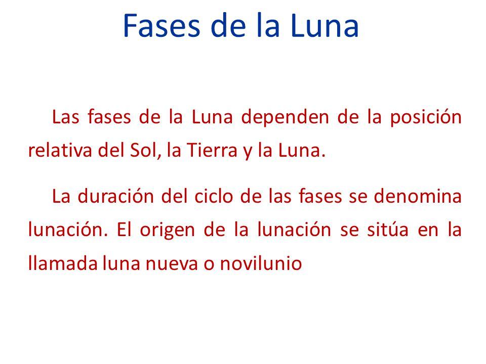 Fases de la Luna Las fases de la Luna dependen de la posición relativa del Sol, la Tierra y la Luna.