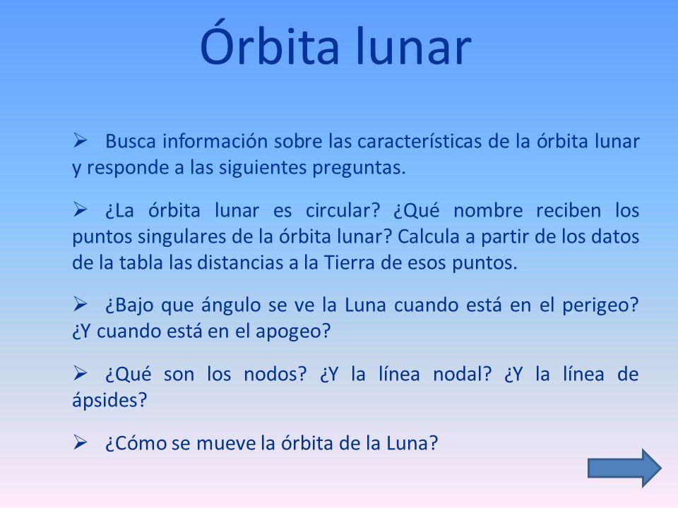 Órbita lunar Busca información sobre las características de la órbita lunar y responde a las siguientes preguntas.