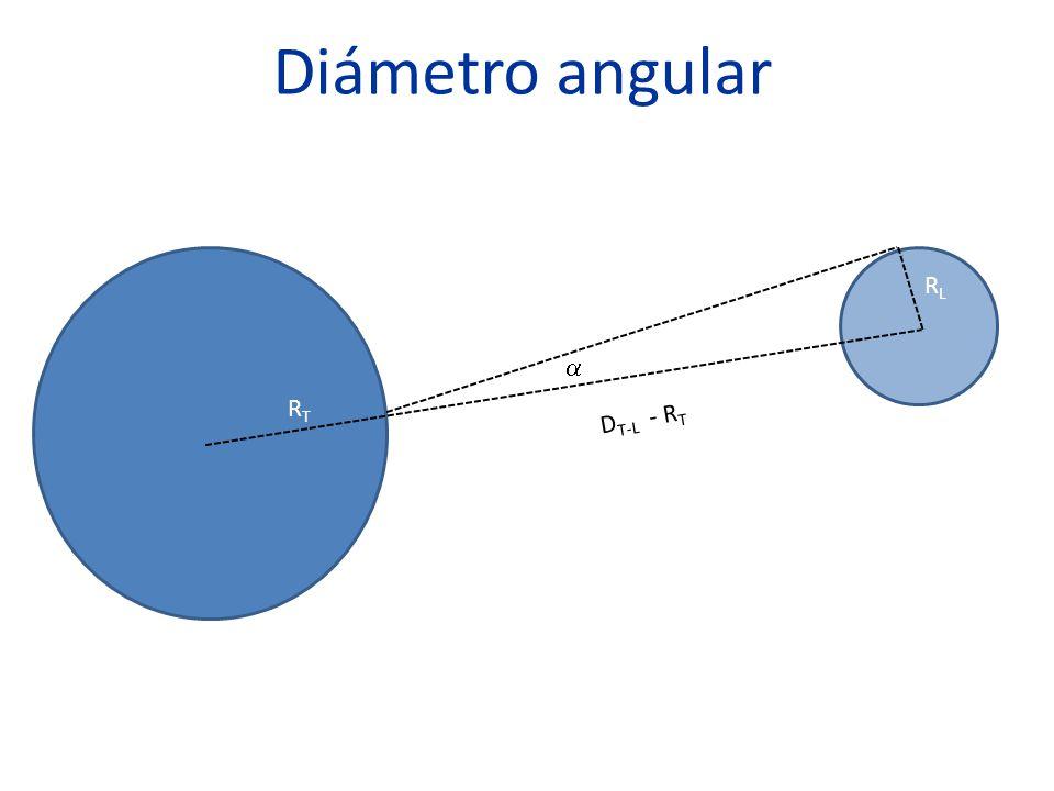 Diámetro angular RT RL DT-L - RT 