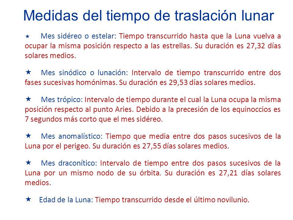 Medidas del tiempo de traslación lunar