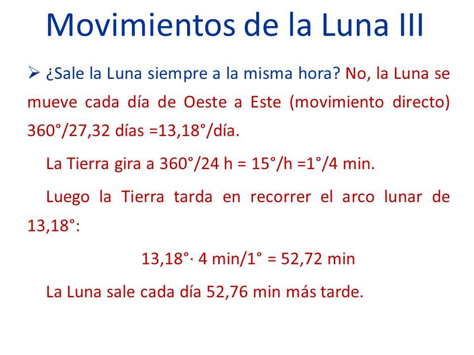 Movimientos de la Luna III