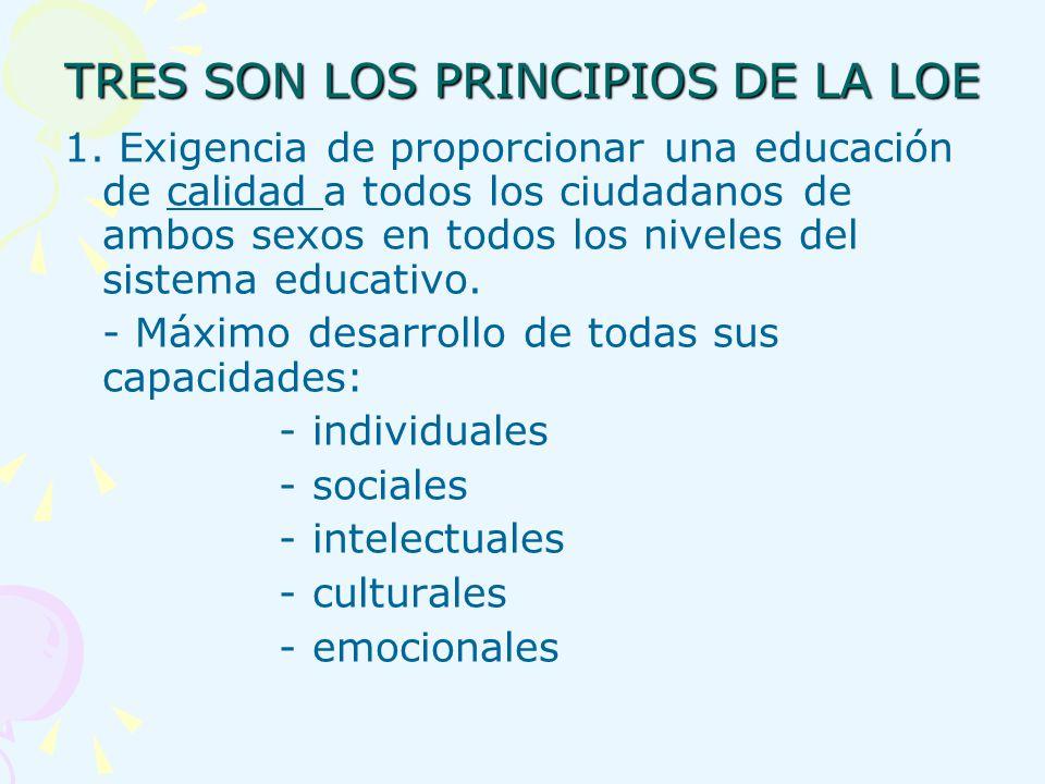 TRES SON LOS PRINCIPIOS DE LA LOE
