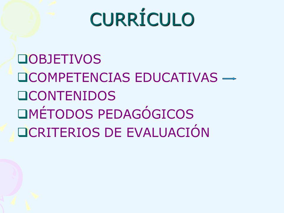 CURRÍCULO OBJETIVOS COMPETENCIAS EDUCATIVAS CONTENIDOS