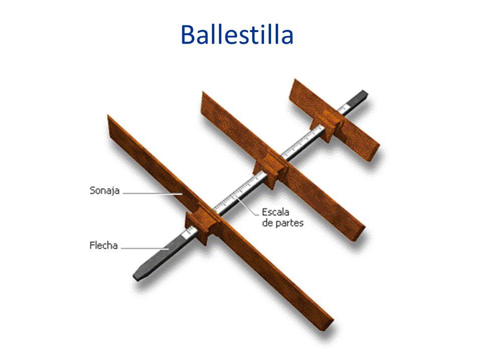 Ballestilla