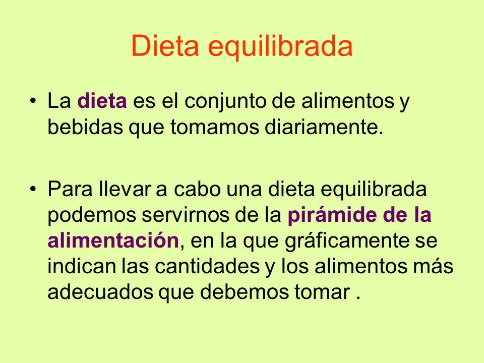 Dieta equilibrada La dieta es el conjunto de alimentos y bebidas que tomamos diariamente.