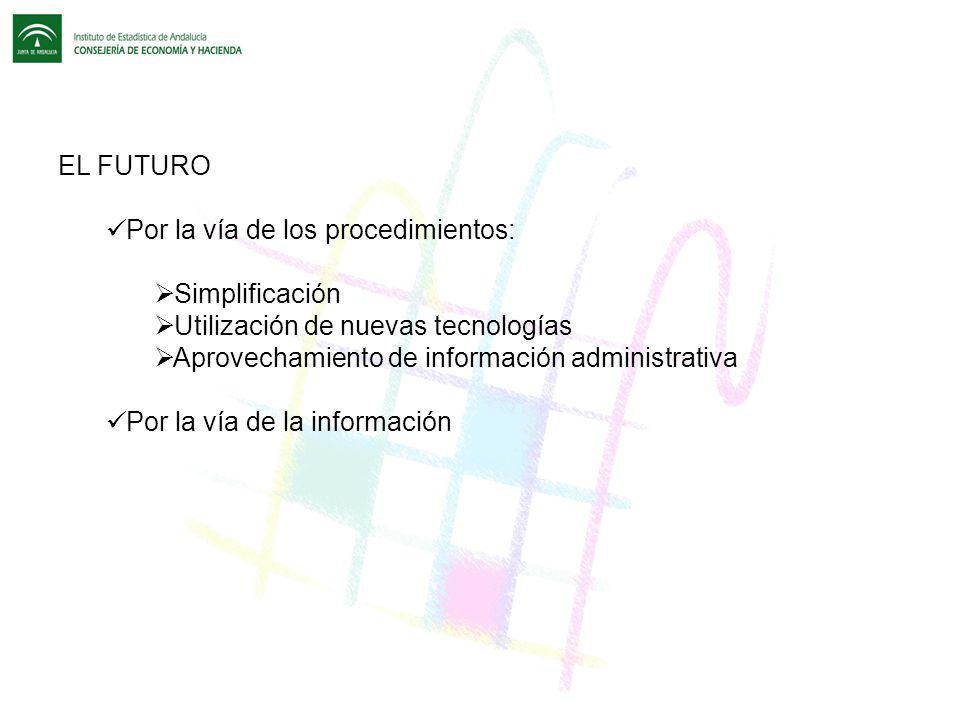 Por la vía de los procedimientos: Simplificación