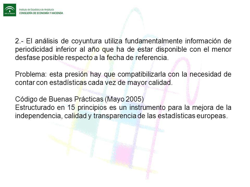 Código de Buenas Prácticas (Mayo 2005)