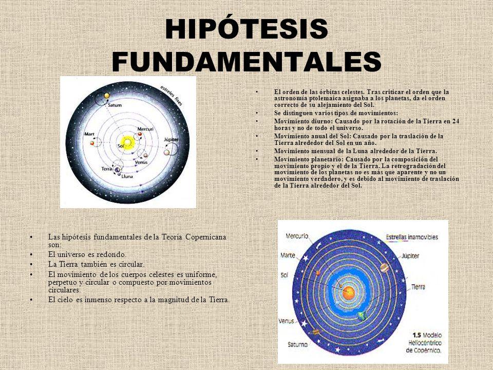 HIPÓTESIS FUNDAMENTALES