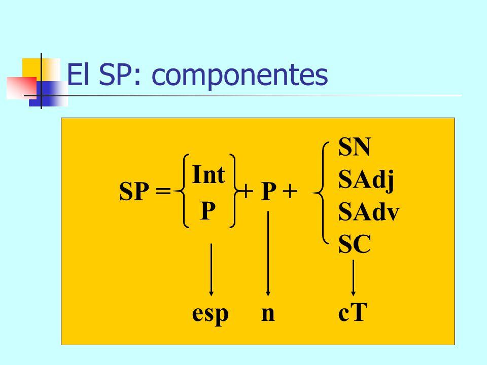 El SP: componentes SN SAdj SAdv SC Int SP = + P + P esp n cT