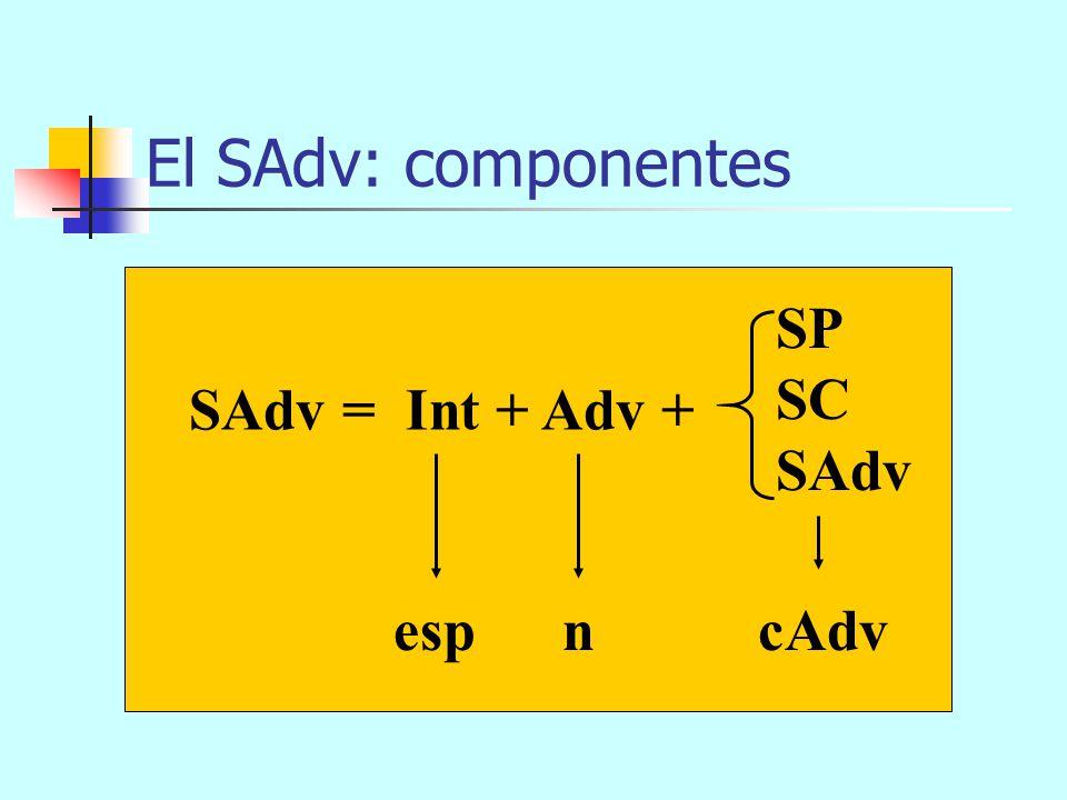 El SAdv: componentes SP SC SAdv SAdv = Int + Adv + esp n cAdv