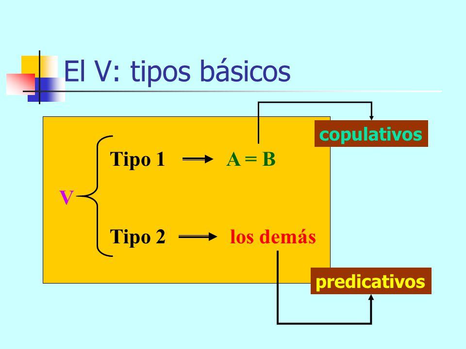 El V: tipos básicos Tipo 1 A = B V Tipo 2 los demás copulativos