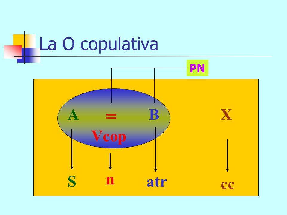 La O copulativa PN A = B X Vcop n S atr cc