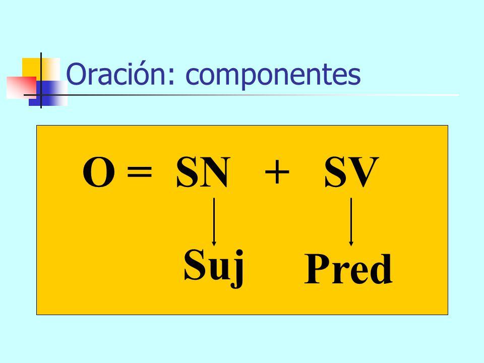 Oración: componentes O = SN + SV Suj Pred