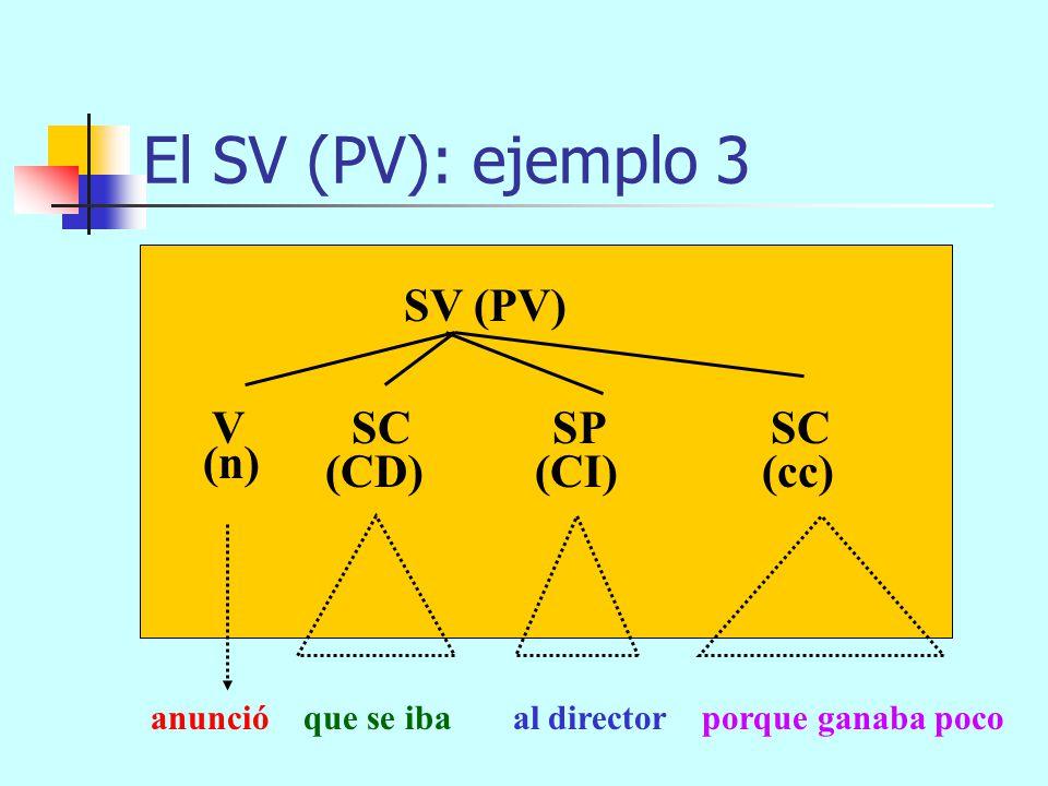 El SV (PV): ejemplo 3 SV (PV) V SC SP SC (n) (CD) (CI) (cc)