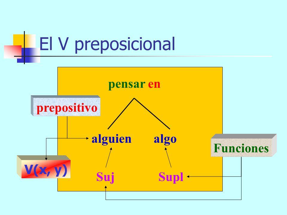El V preposicional pensar en prepositivo alguien algo Funciones