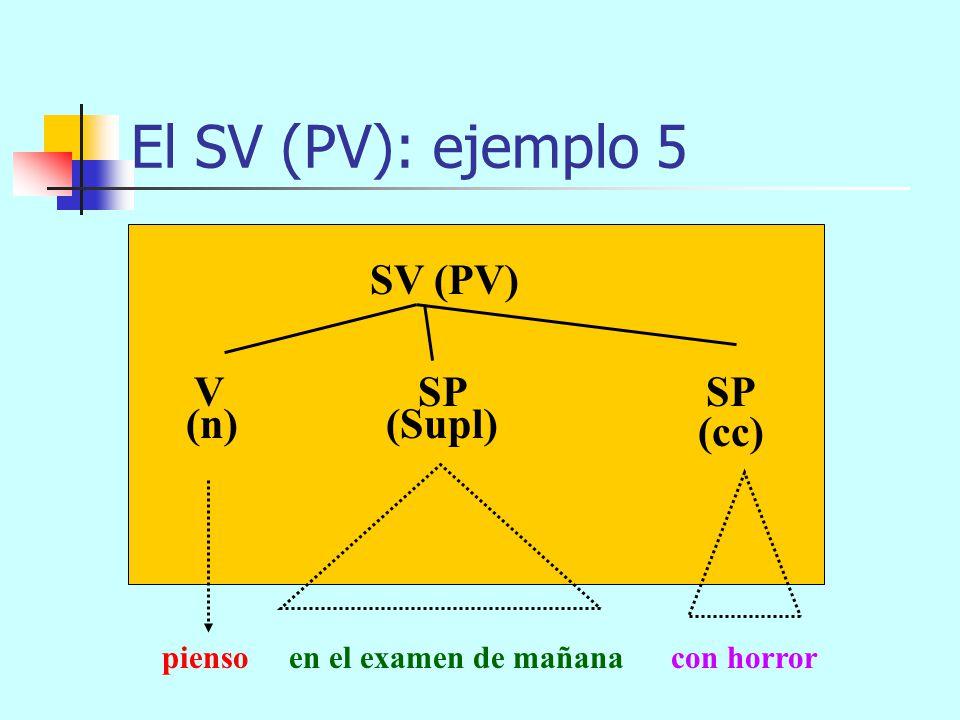 El SV (PV): ejemplo 5 SV (PV) V SP SP (n) (Supl) (cc)