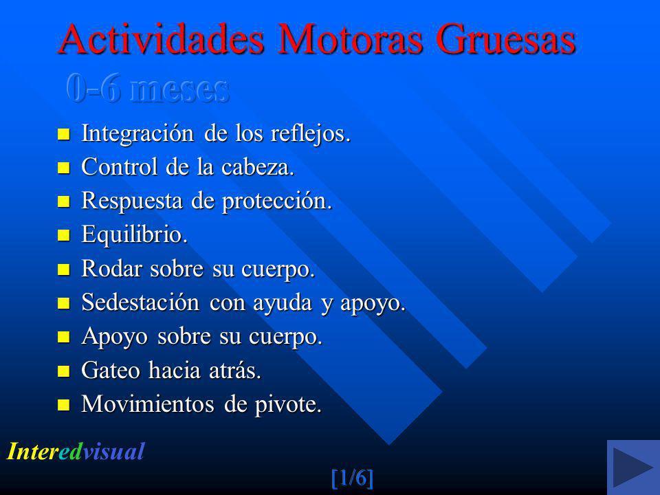 Actividades Motoras Gruesas 0-6 meses