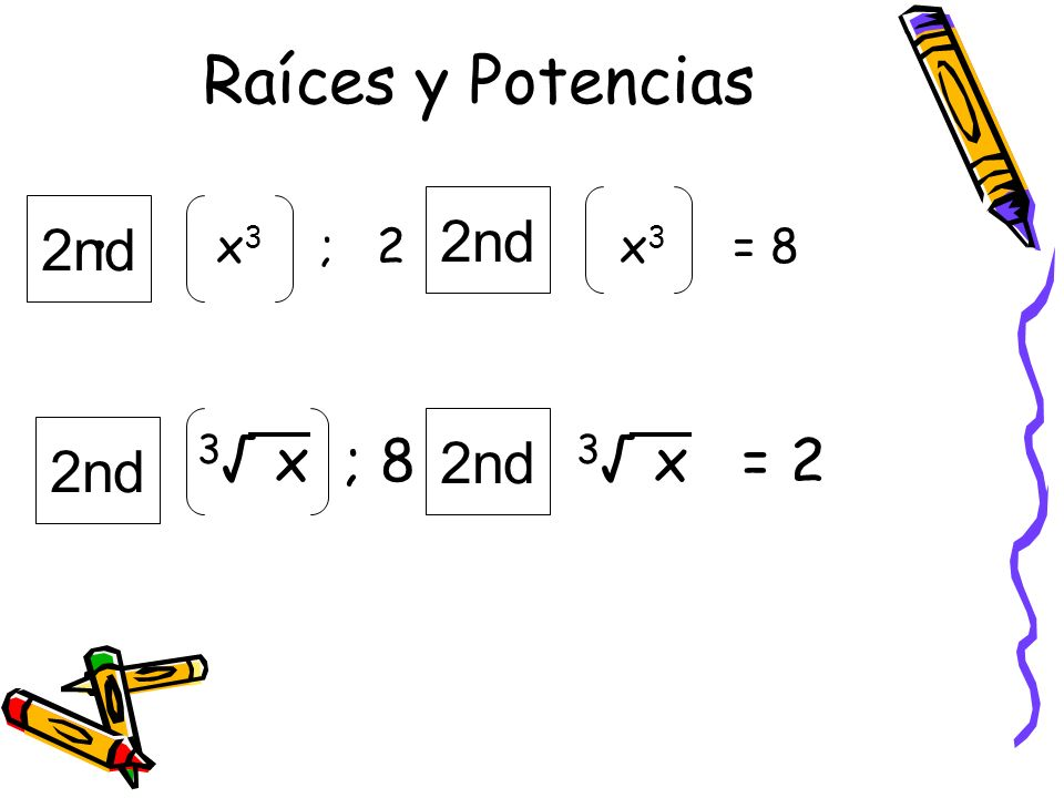 Raíces y Potencias 2nd. 2nd. x3 ; 2 x3 = 8. 3√ x ; 8 3√ x = 2.