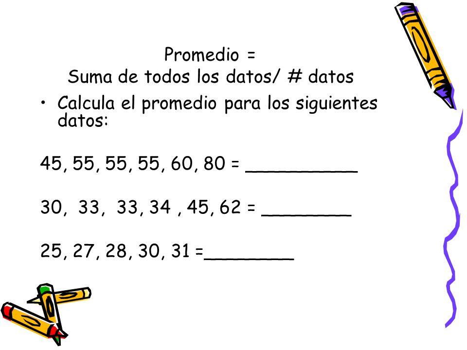 Promedio = Suma de todos los datos/ # datos