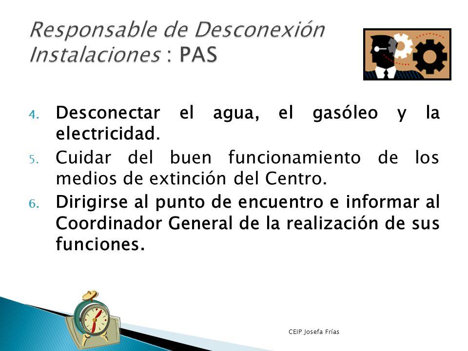 Responsable de Desconexión Instalaciones : PAS