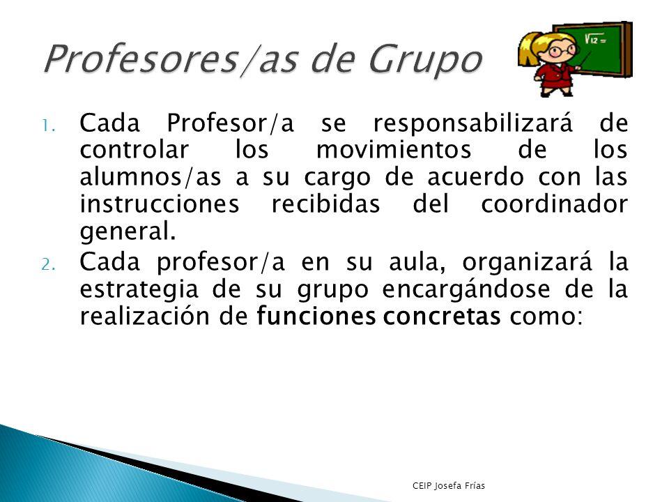 Profesores/as de Grupo