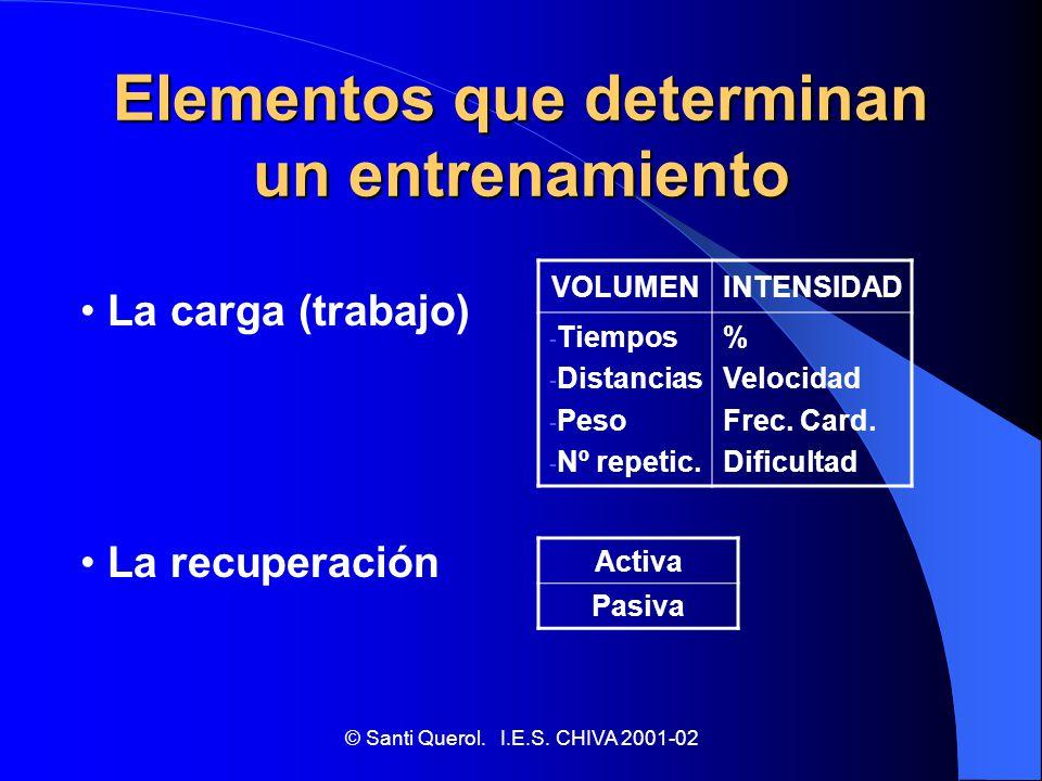Elementos que determinan un entrenamiento