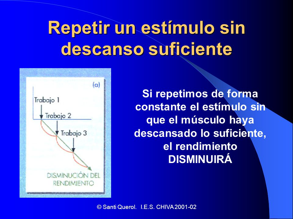 Repetir un estímulo sin descanso suficiente