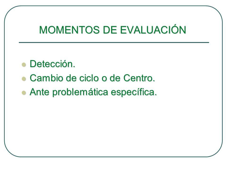 MOMENTOS DE EVALUACIÓN