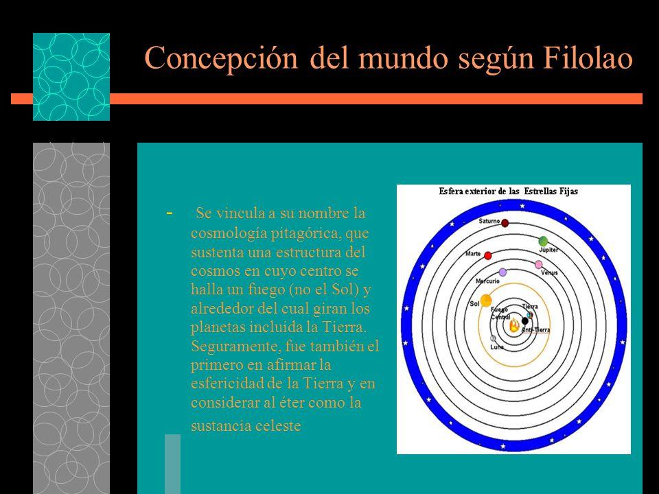 Concepción del mundo según Filolao
