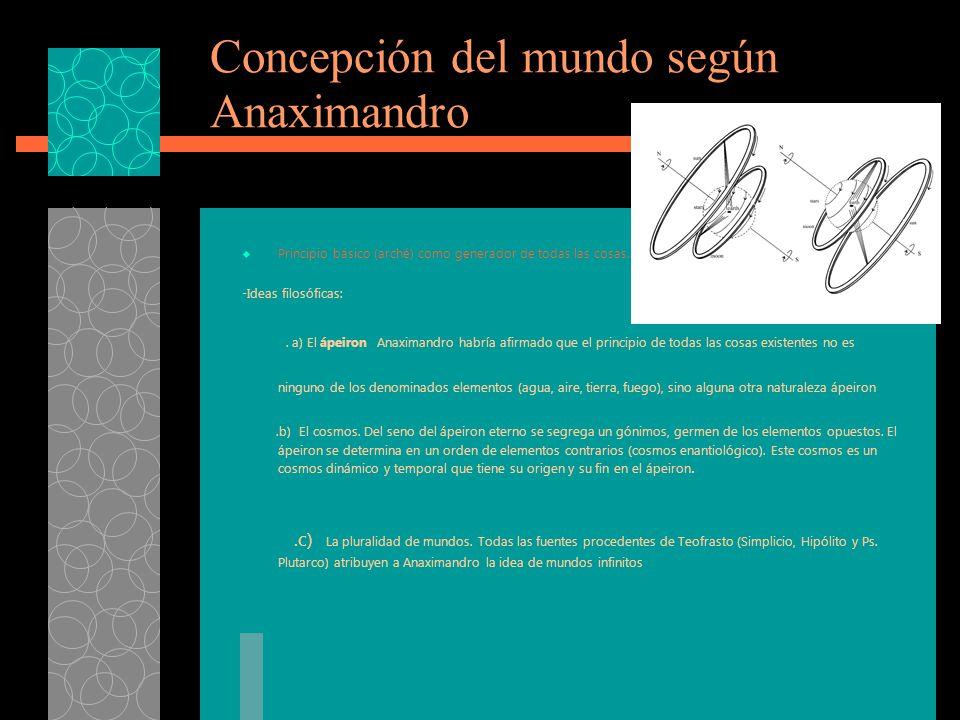 Concepción del mundo según Anaximandro