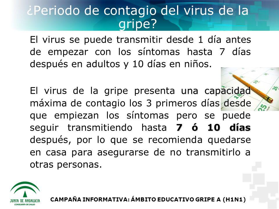 ¿Periodo de contagio del virus de la gripe