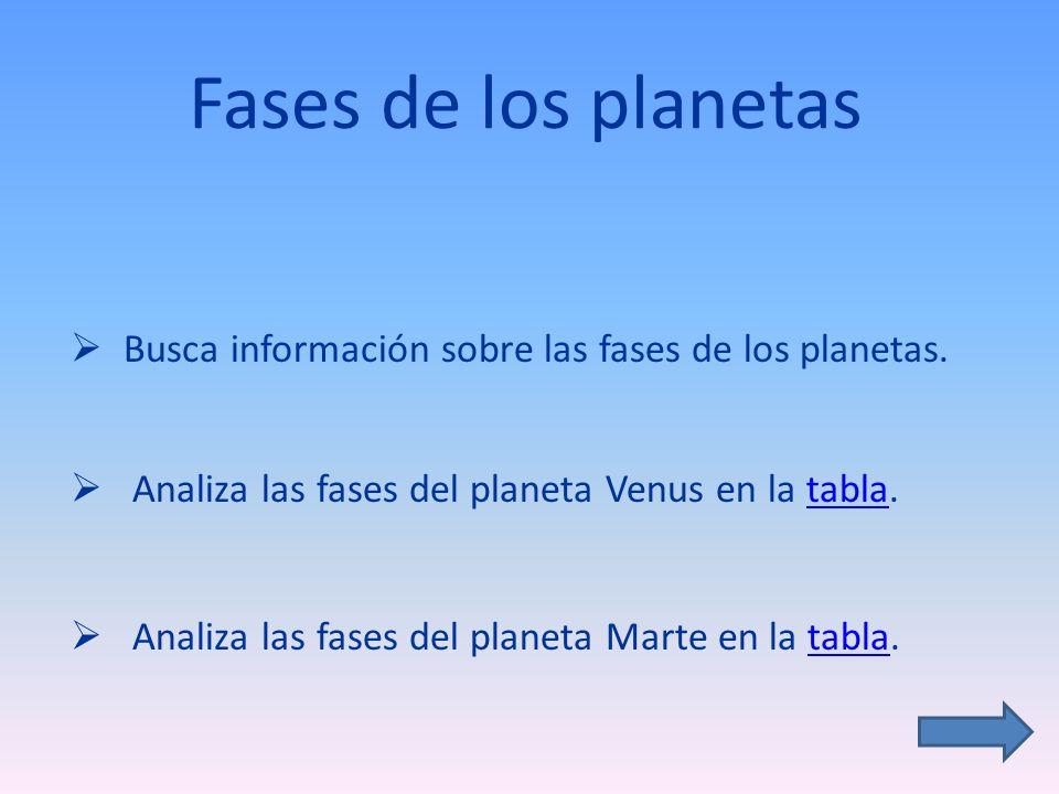 Fases de los planetas Busca información sobre las fases de los planetas. Analiza las fases del planeta Venus en la tabla.