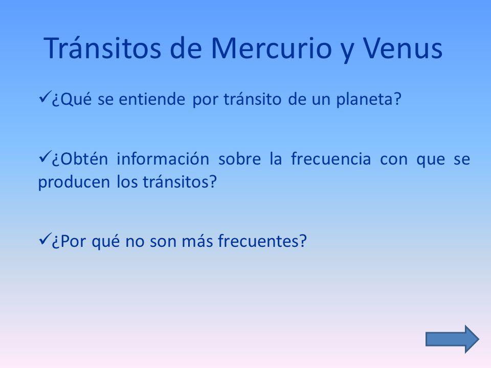 Tránsitos de Mercurio y Venus