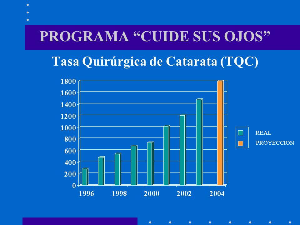 PROGRAMA CUIDE SUS OJOS Tasa Quirúrgica de Catarata (TQC)