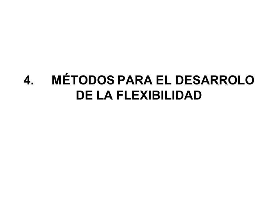 4. MÉTODOS PARA EL DESARROLO DE LA FLEXIBILIDAD