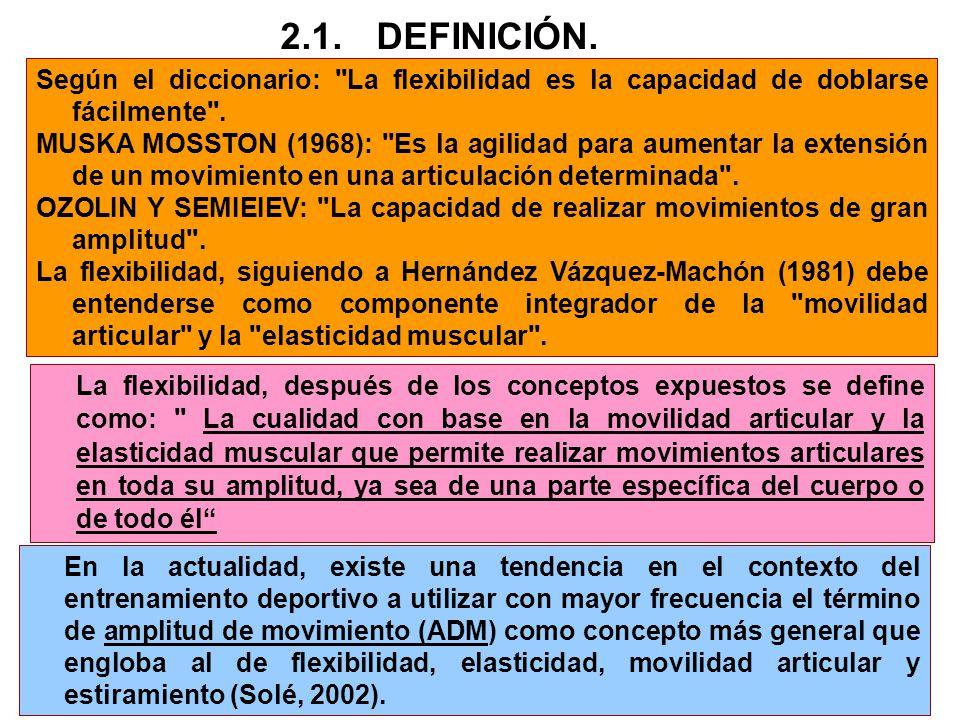 2.1. DEFINICIÓN. Según el diccionario: La flexibilidad es la capacidad de doblarse fácilmente .