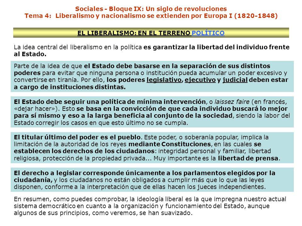 EL LIBERALISMO: EN EL TERRENO POLÍTICO
