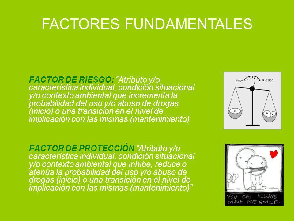 FACTORES FUNDAMENTALES