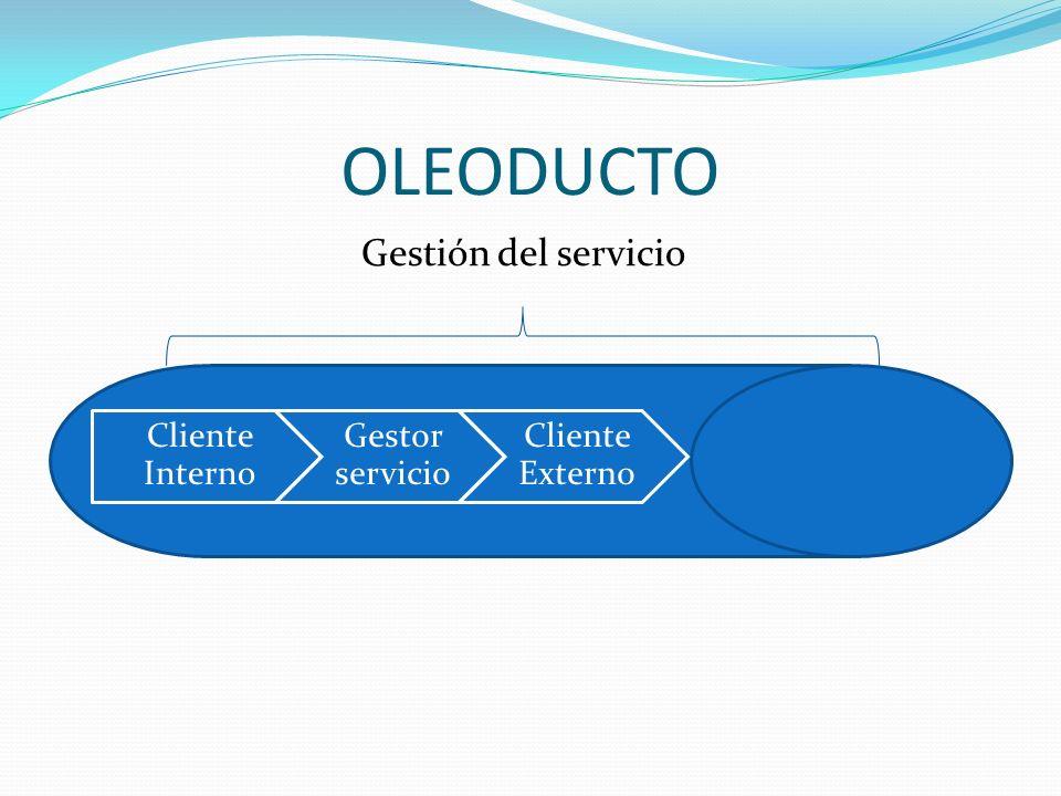 OLEODUCTO Gestión del servicio Cliente Interno Gestor servicio