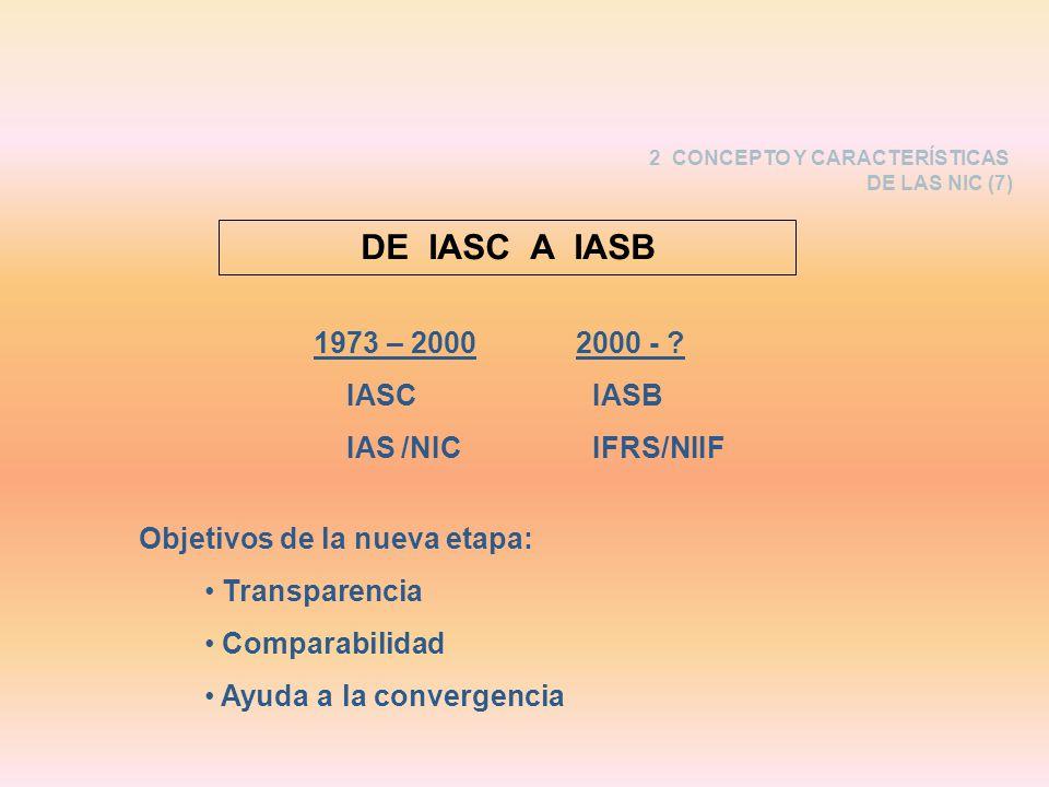 DE IASC A IASB 1973 – 2000 2000 - IASC IASB IAS /NIC IFRS/NIIF