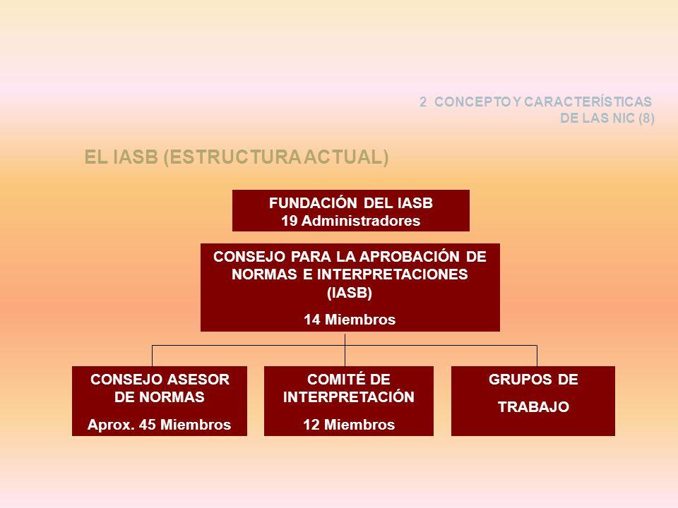 EL IASB (ESTRUCTURA ACTUAL)