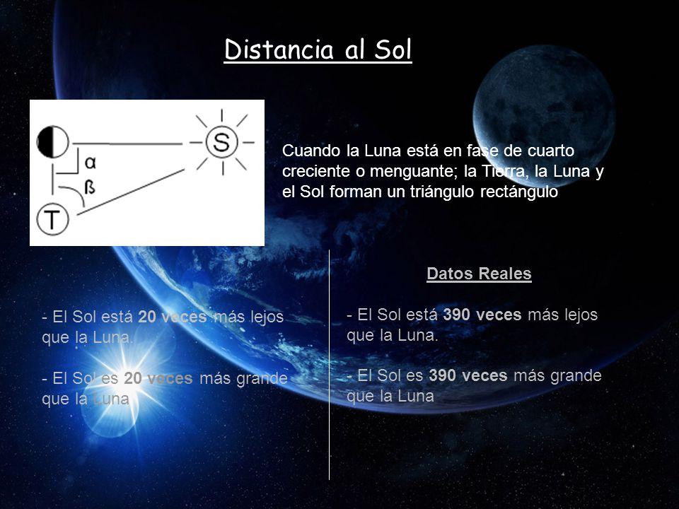 Distancia al Sol Cuando la Luna está en fase de cuarto creciente o menguante; la Tierra, la Luna y el Sol forman un triángulo rectángulo.